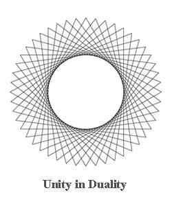 Logo Unity in Duality